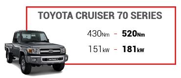 cruiser-performance