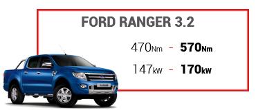 ford-ranger-32-performance