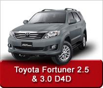 Toyota Fortuner D4d Conversion
