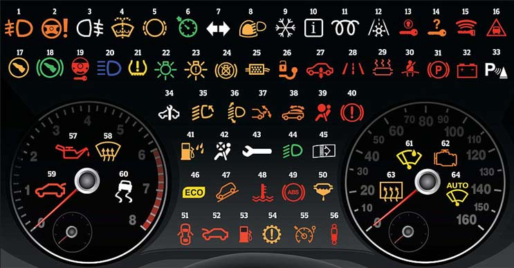Dashboard Warning Lights Steves Auto Clinic