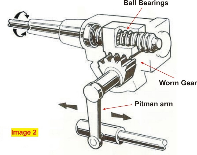 Recirculating-ball Steering