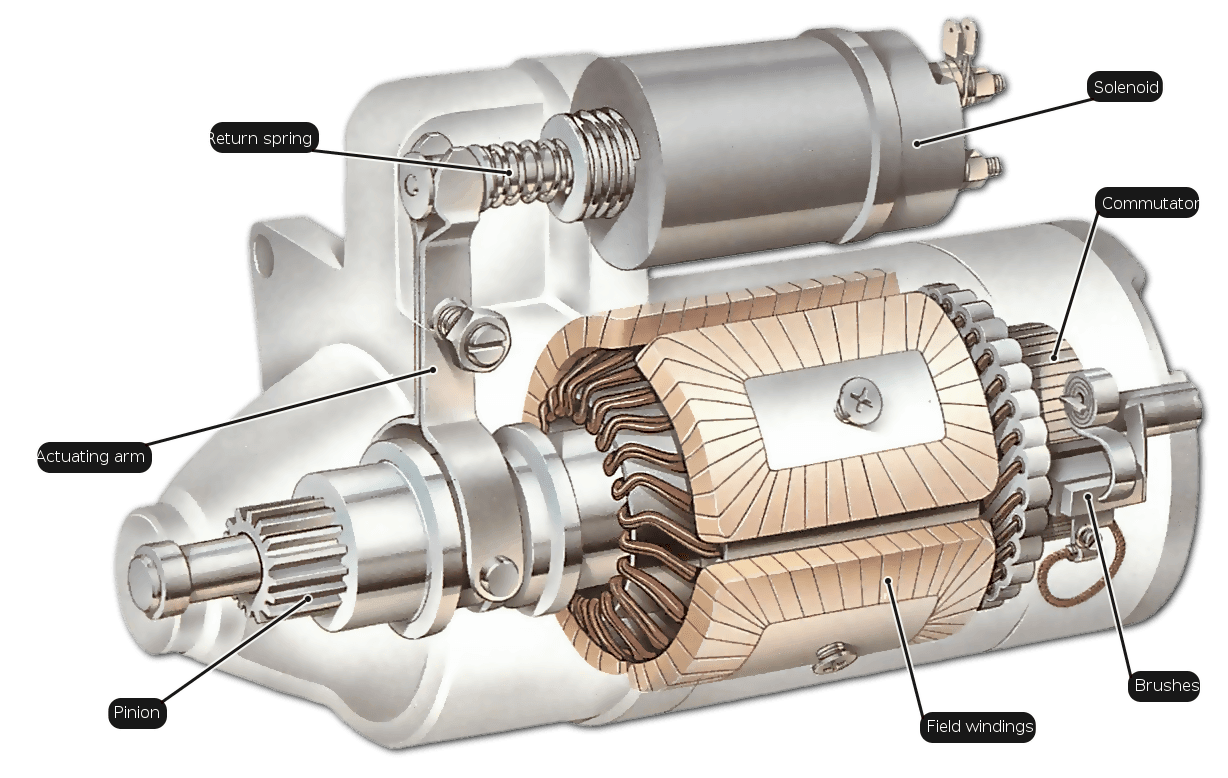 Starter Motor Problems >> Starters Steves Auto Clinic