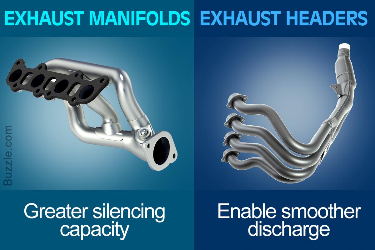 Header & Manifold